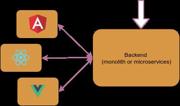 Mocking server sent events: Development and CI - Tim Vierbergen