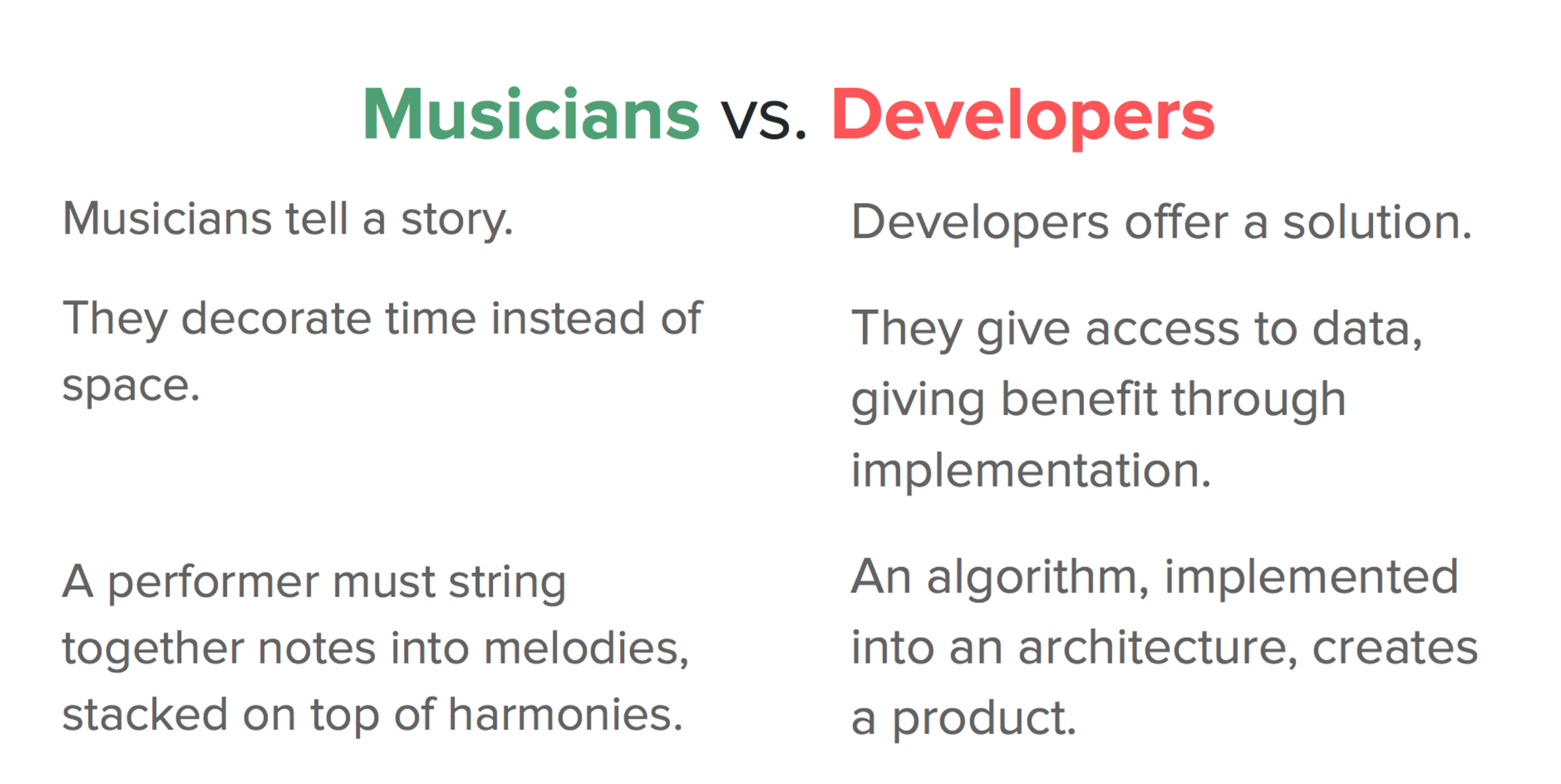 Composing music is an art and so is coding