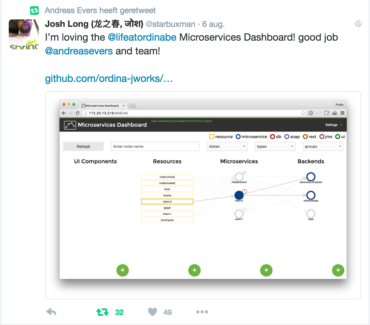Microservices Dashboard